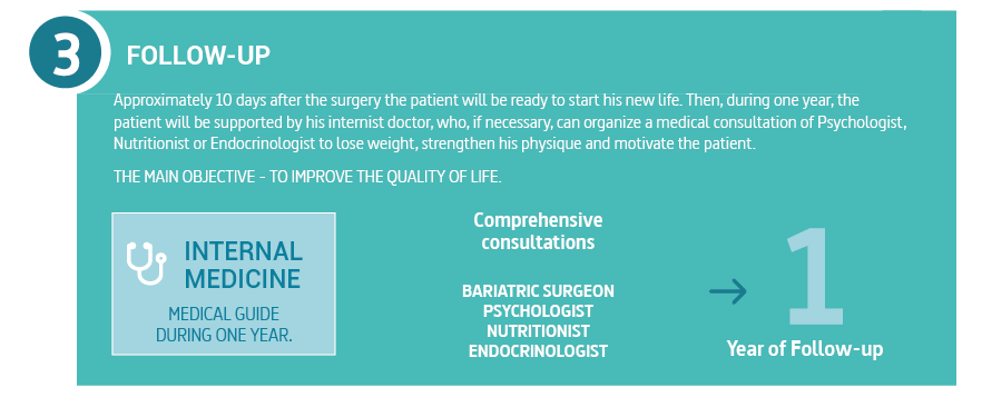 Approximately 10 days after the surgery the patient will be ready to start his new life. Then, during one year, the patient will be supported by his internist doctor, who, if necessary, can organize a medical consultation of Psychologist, Nutritionist or Endocrinologist to lose weight, strengthen his physique and motivate the patient.